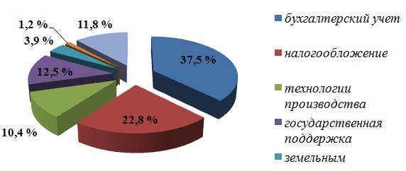 как раз информация о деятельности информационно-консультайионного центра за 2014 год шерстяные термоноски